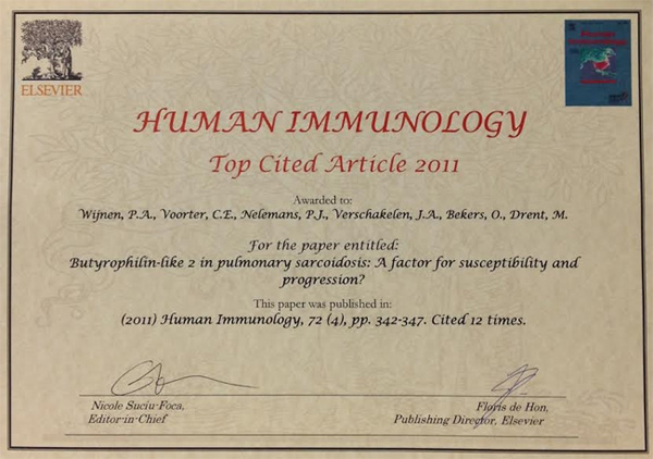 topcited